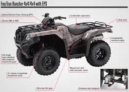 2017 honda rancher 420 atv review specs trx420fm1 4x4 manual