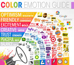 Color Or Colour by Why Facebook Is Blue The Science Of Colors In Marketing