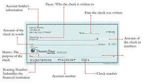 How To Write A Check jpg