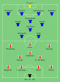 1996 UEFA Champions League Final