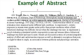 Thesis writing abstract     Willow Counseling Services