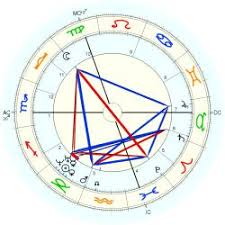 Astrology: Nicholas Lemmens, birth date 3 January 1823, born in ... - I041867.HuAiIB18HJ0J5wf.Gpp4.g.c2atw.250