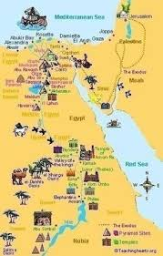 Nile River  video