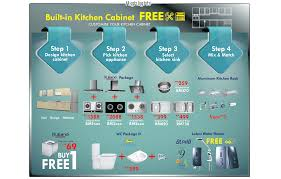 march 2013 promotion maju home