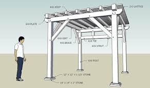 Timber Frame Pergola by Rocky Mountain Workshops Square Rule