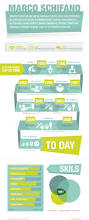 graphic artist resume examples personal resume by marco schifano via behance infographics our last post on examples of creative graphic design resumes infographics 2012 gathered a lot of feedback and comments from our readers