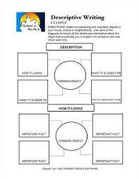 Descriptive Essay Graphic Organizer    xyz