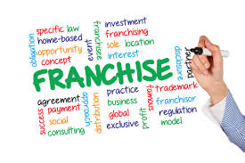 Unique Franchise Opportunities You Didn     t Know About