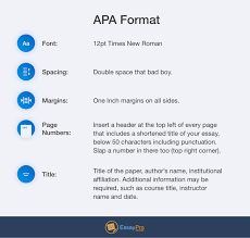 Term paper cover page apa format Bx example of argumentative essay in apa format Essay Apa Style Report  Template Content Rules Apa