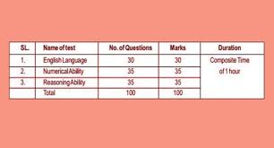 Icse class   th      English Language solved question paper