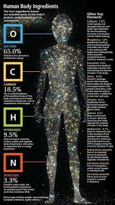 16 best milky way science project images on pinterest science