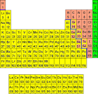 PERIODIC CHART OF THE <b>ELEMENTS</b>