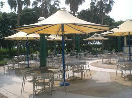 Walmart Beach Umbrellas Exterior Design Exciting Blue Walmart Umbrella For Exciting Patio