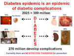 of <b>diabetic complications</b>
