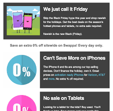 iphone 6s unlocked black friday monthly report swappa blog