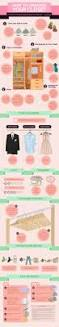 how to organize your closet visual ly