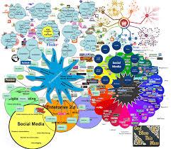 Llena nuestras mentes con tu mente - El crowdsourcing