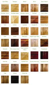50 amazingly clever cheat sheets to simplify home decorating know your hardwood 50 amazingly clever cheat sheets to simplify home decorating projects