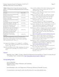 how to start a resume writing business  resume making format how     How To Start A Resume Writing Service At Home The Services Of Qualified Resume Writers Are In Demand Especially When The Economy Rebounds From A Slump