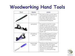 Second Hand Woodworking Machinery South Africa by Woodworking With Hand Tools With Wonderful Inspiration In South