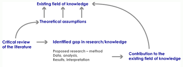 sample research proposals for undergraduates jpg   Elefan  i