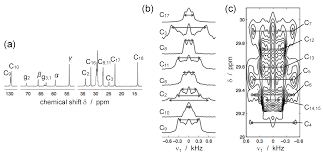polymers free full text applications of solid state nmr