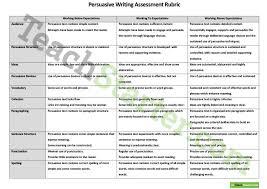 term paper grading rubric