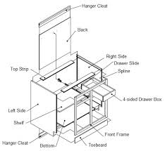 Kitchen Cabinet Quotes Conestoga Cabinet Assembly Rta Ready To Assemble Cabinets