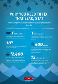 why you need to fix that leak stat household water leak
