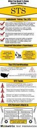 7 best asp safety fundamentals practice exam study resources