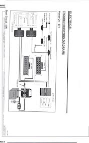 wiring diagram for 2008 polaris sportsman 500 u2013 ireleast
