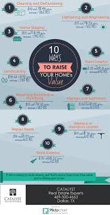 How To Increase The Value Of Your Home by Catalyst Real Estate Experts Dallas Luxury Homes Keller