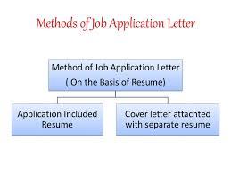 Write Cover Letter Retail Job   All Document Resume