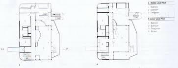 House Plan Search by Richard Meier Douglas House Plan Google Search Construction