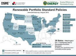 Map Policy Renewable Portfolio Standards Geog Eme 432 Energy Policy