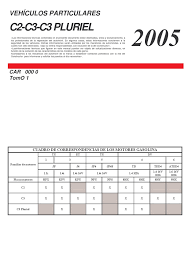 100 picasso xsara exclusive manual usuario hdi 06 coche por