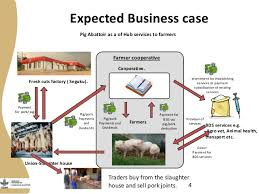 I am a millionaire that is my religion  piggery business plan     Amazon S  We thank God for the year       it was a very busy year for us here at Harvic SN Company Ltd and we again thank all our clients who bought our Piggery