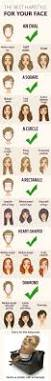best 25 face shape hairstyles ideas on pinterest hairstyles for