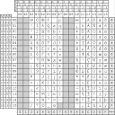 binary code alphabet