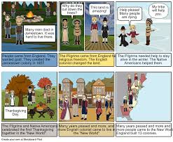 why was thanksgiving created english colonies storyboard by franci e