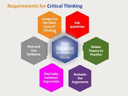 Developing Critical Thinking Skills in Children   Bright Horizons   Entrepreneur