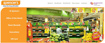 Home Furnishing Stores In Bangalore 7 Best Online Shopping Sites For Grocery In India