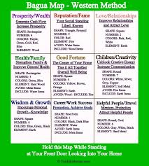 feng shui tips directory my plus years in the graphic design trend