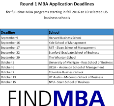 Upcoming MBA Application Deadlines for Fall        US Business