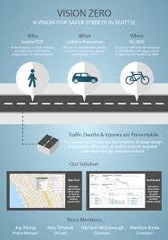Washington Traffic Map by Vision Zero Dashboard U0026 Interactive Map Tool Information