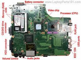 Laptop Toshiba dùng pin thì chạy tốt cứ cắm sạc vào là tự tắt máy cắm sạc vào là treo máy bị xé hình - 4