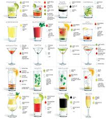 20 of the most popular cocktails and how to make them popular