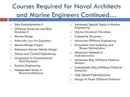 PPT   Naval Architecture and Marine Engineering PowerPoint     SlideServe