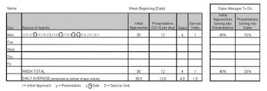 weekly status report template doc budget template letter