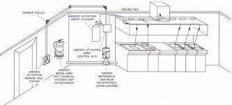 Kitchen Layouts Ideas Best 30 Kitchen Layout Plans 4479